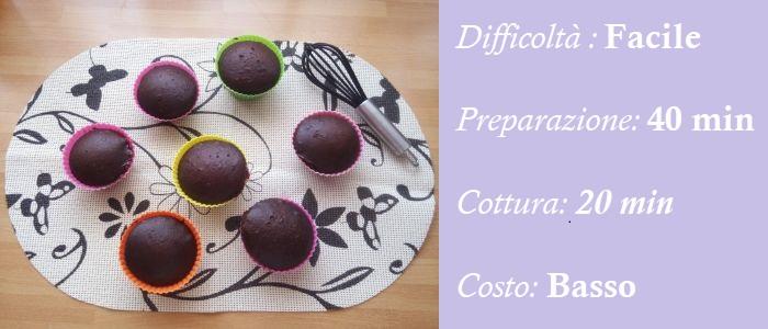 muffin al cioccolato cotti al vapore